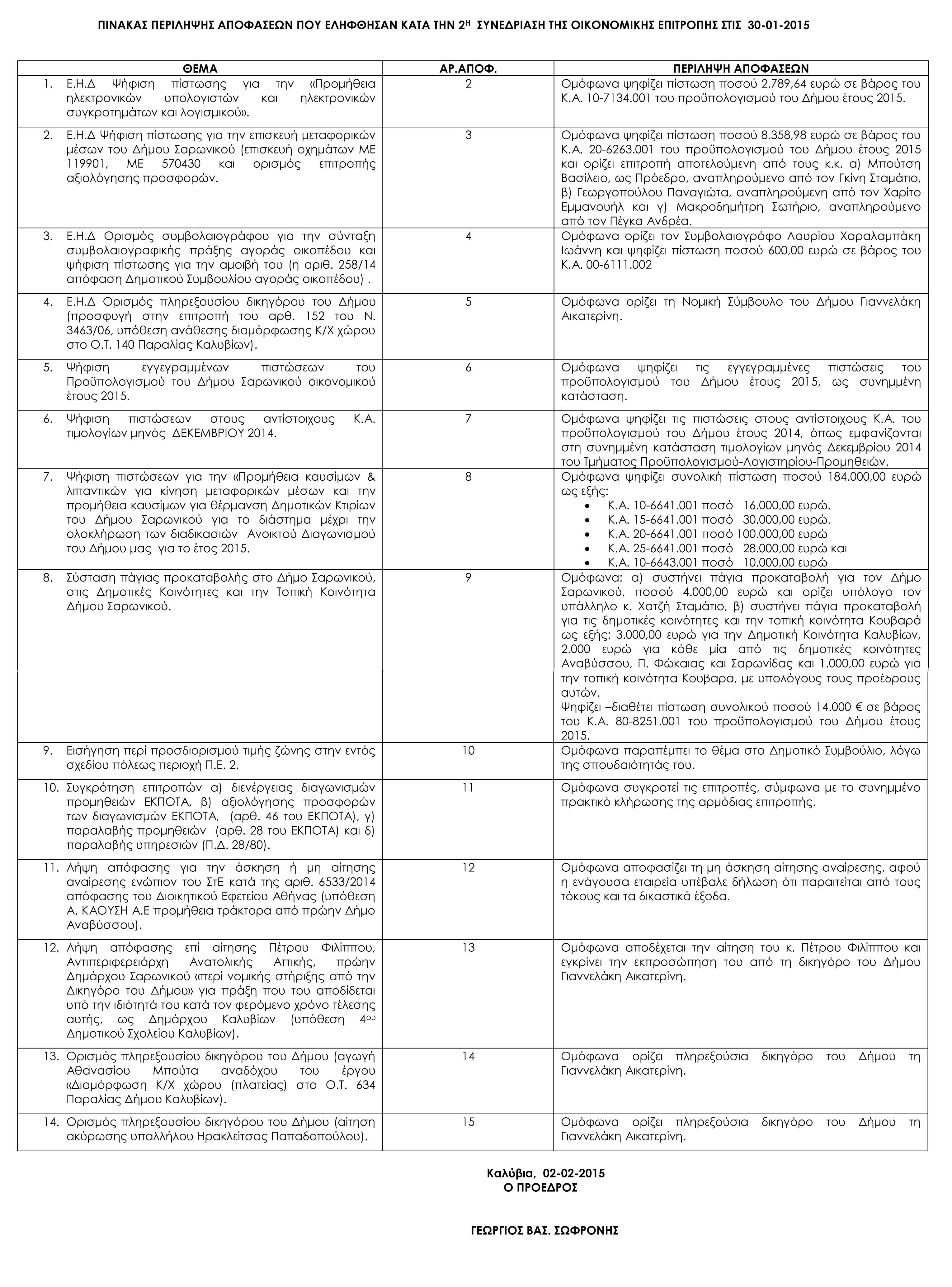 Πίνακας Αποφάσεων Οικονομικής Επιτροπής 30-1-2015-1