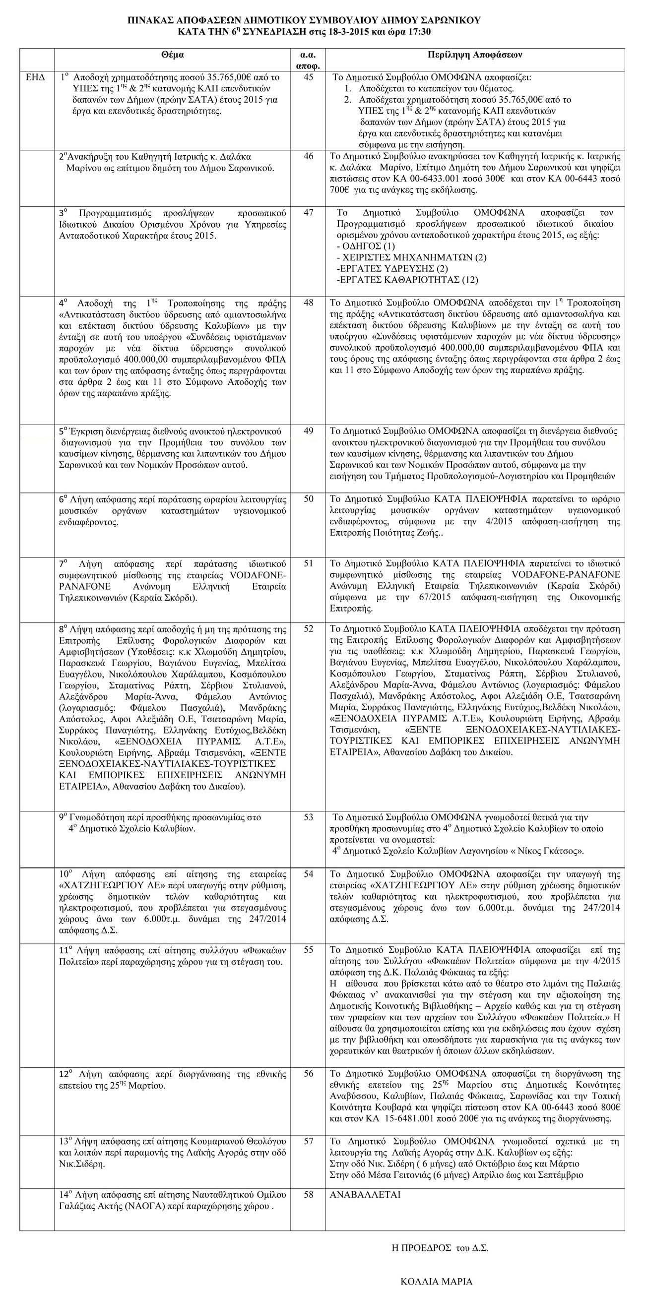 Πίνακας Αποφάσεων Δημοτικού Συμβουλίου 18-3-2015