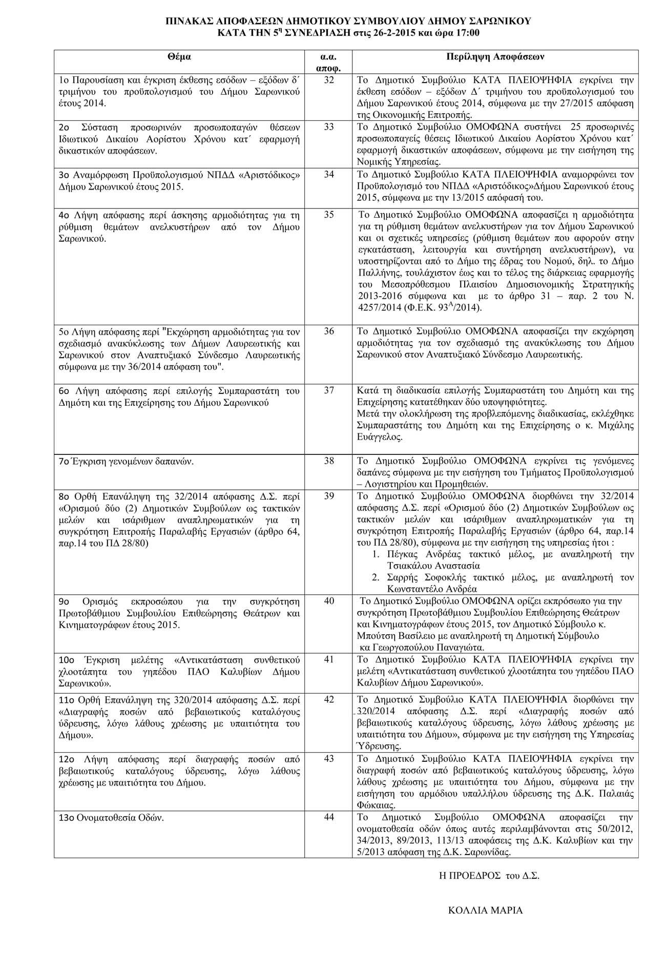 Πίνακας Αποφάσεων Δημοτικού Συμβουλίου 26-2-2015