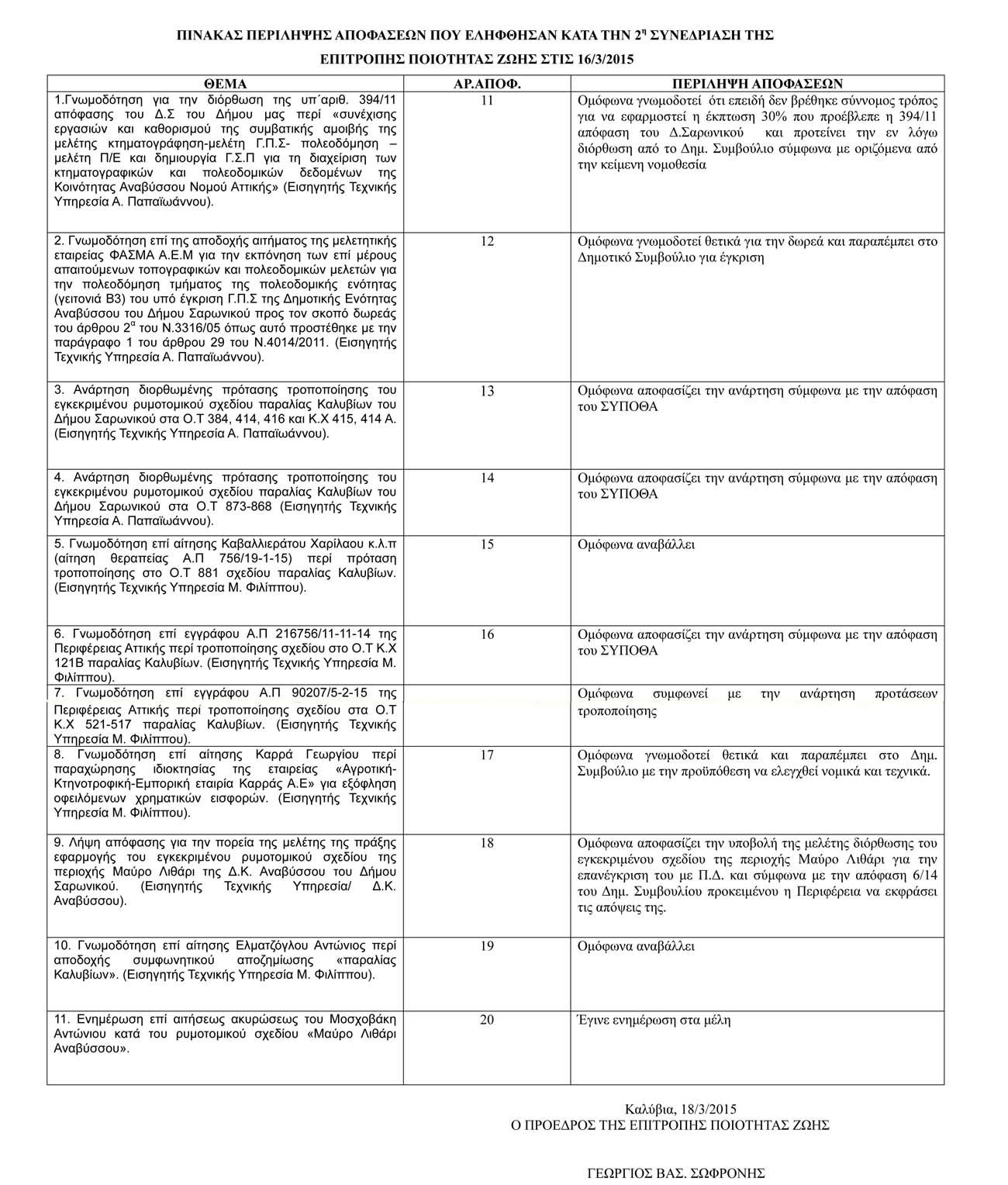 Πίνακας Αποφάσεων Επιτροπής Ποιότητας Ζώης 16-3-2015
