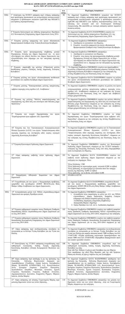 Πίνακας Αποφάσεων Δημοτικού Συμβουλίου 4-6-2015-1