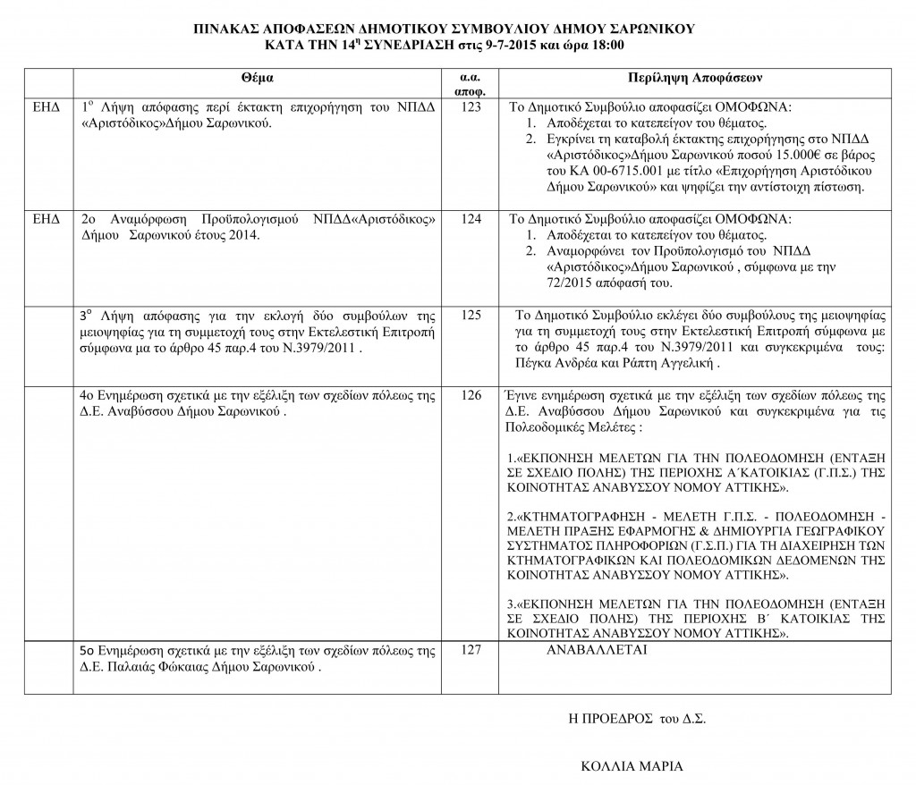 Αποφάσεις Δημοτικού  Συνβουλίου 9-7-15
