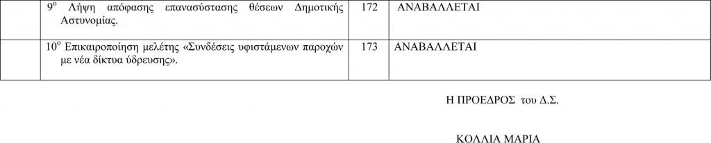 Πίνακας Αποφάσεων Δημοτικού Συμβουλίου 9-9-2015-3