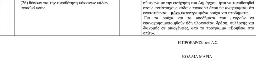 Πίνακας Αποφάσεων Δημοτικού Συμβουλίου Τακτικής Συνεδρίασης 7-10-2015-2