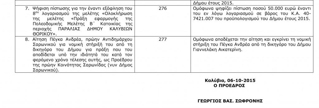 Πίνακας Αποφάσεων Οικονομικής Επιτροπής 5-10-2015-2